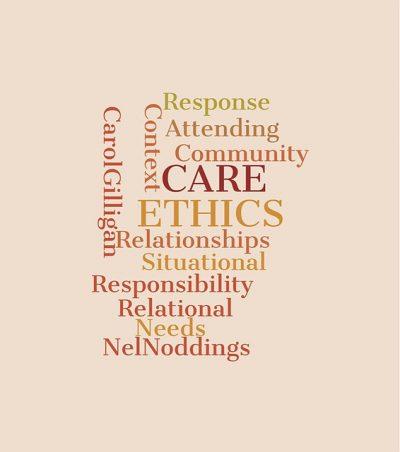 Ethics, Principles, Values, Beliefs